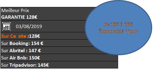 locajalbaResidencial Los Pinos I 022